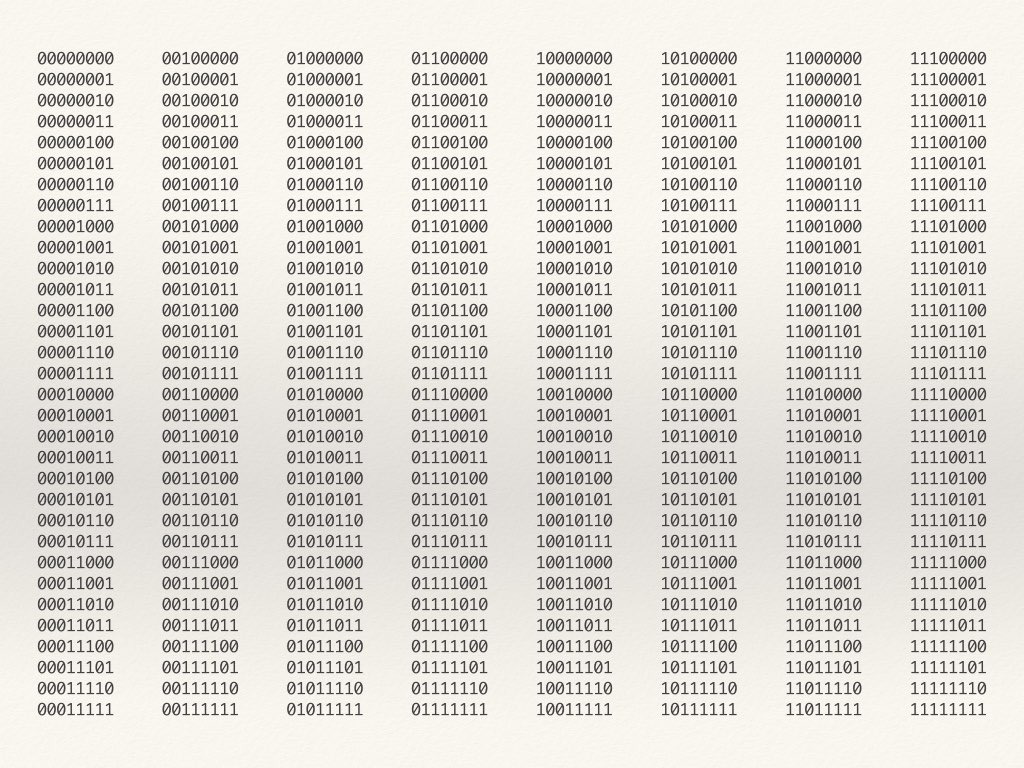 Here Are All The Combinations We Could Have All 256 Of Them Theres That Special Number Again